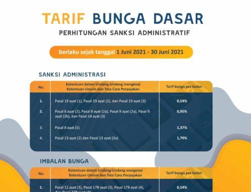 Tarif Bunga Sebagai Dasar Perhitungan Sanski Administrati Berupa Bunga Dan Pemberian Imbalan Bunga Periode 1 Juni 2021 Sampai Dengan 30 Juni 2021