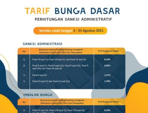 Tarif Bunga Sebagai Dasar Perhitungan Sanski Administrasi Berupa Bunga Dan Pemberian Imbalan Bunga Periode 1 Agustus 2021 Sampai Dengan 31 Agustus 2021