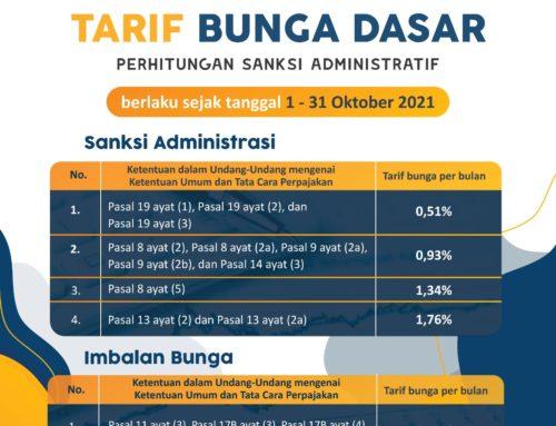 Tarif Bunga Sebagai Dasar Perhitungan Sanski Administrati Berupa Bunga Dan Pemberian Imbalan Bunga Periode 1 Oktober 2021 Sampai Dengan 31 Oktober 2021